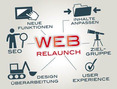 Webrelaunch
